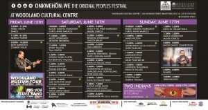 Onkwehon: We The Original Peoples Festival