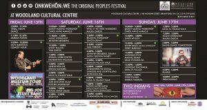 Onkwehon: We The Original Peoples Festival