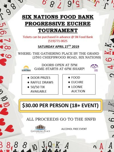 Six Nations Food Bank Fundraising Euchre Tournament